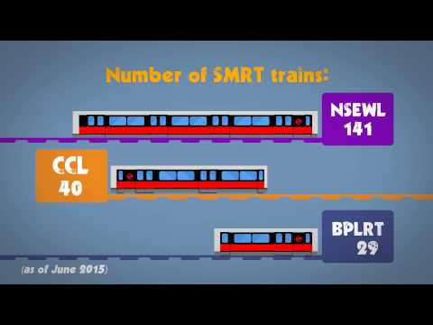[SMRT SG50 Video Series 8]: Behind the Scenes of SMRT's Operations